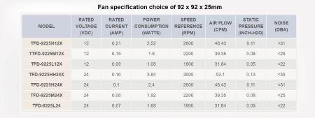:Настройка спецификации вентилятора