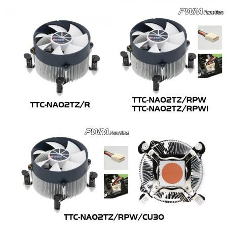 Abbildung des CPU-Kühlers der Serie TTC-NA02TZ Abbildung des Modells