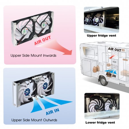 Belüftungsschrank oder Kühlschranklüfter bieten zwei Möglichkeiten, die Luftstromrichtung einzustellen. Es kann frische Luft hereinbringen oder heiße Luft herausdrücken (Ventilateurs de réfrigerateur, double ventilateur de frigerateur).