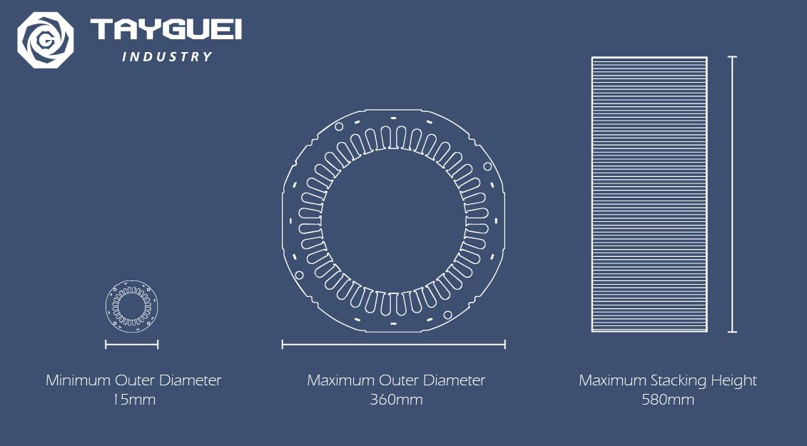 Size range of lamination sheets