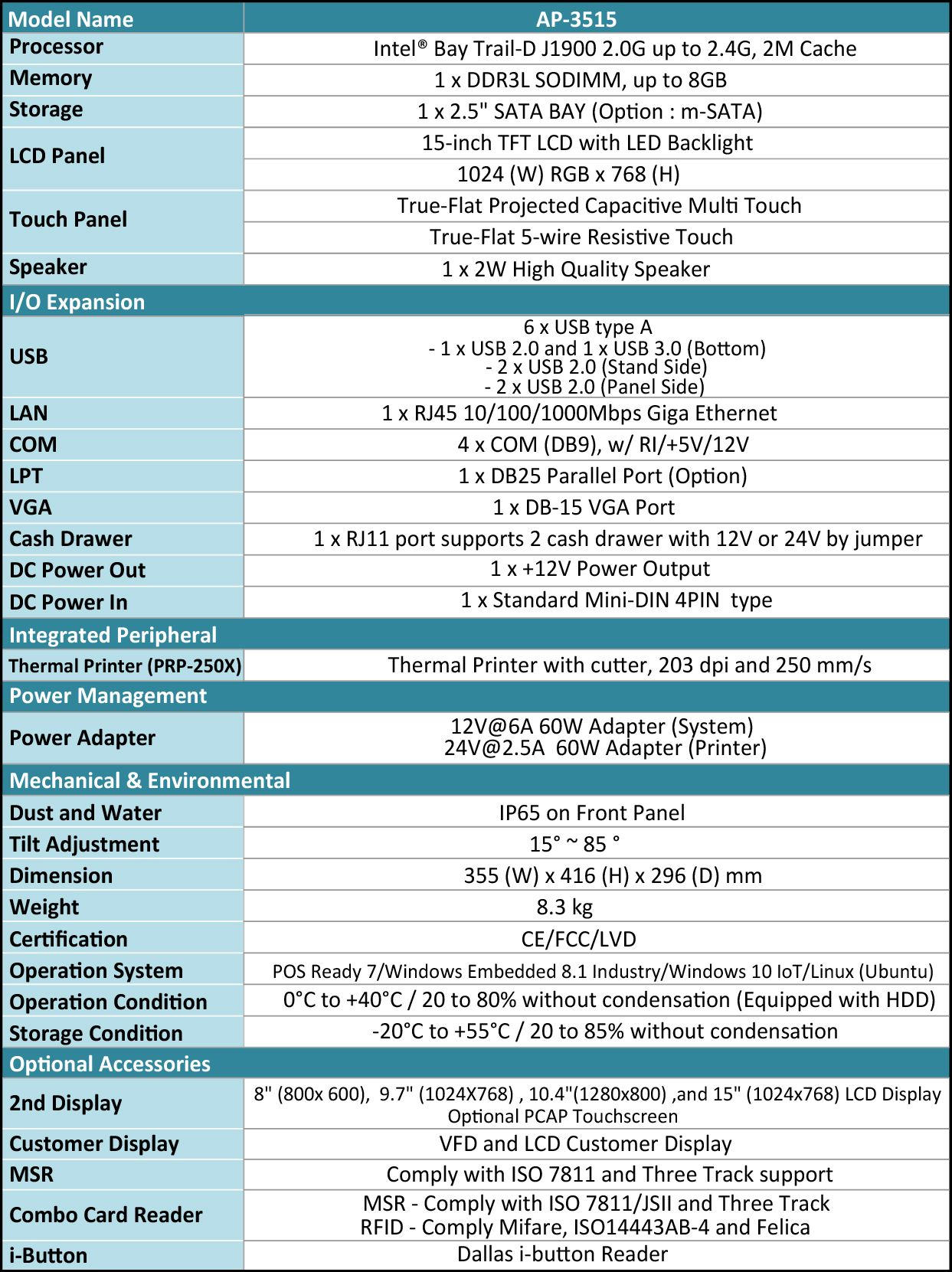 Specification of AP-3515