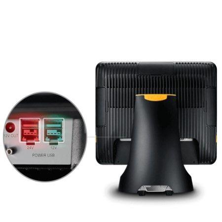Rike I/O -porter og strøm -USB