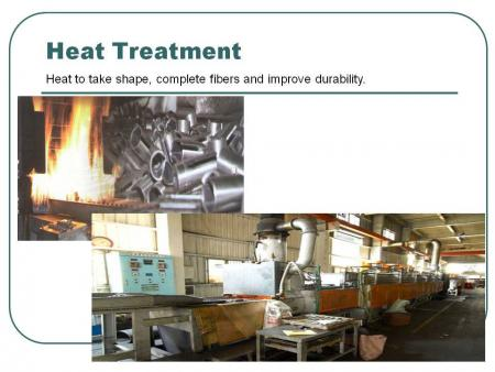 Heat Treatment: Heat to take shape, complete fibers and improve durability.