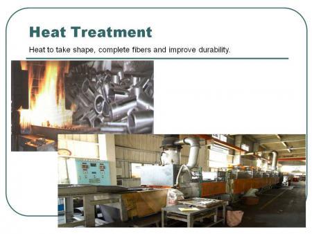 Heat Treatment: Heat to take shape, complete fibers and improve durability.