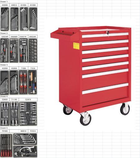 Tool Trolley Set - Tool Trolley Set