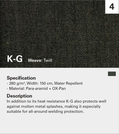 KANOX G Resistente al fuego para la industria de la soldadura