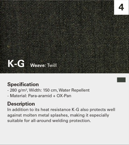 Excellent fire resistant property for Welding Industry