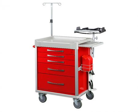 Emergency / Crash Carts - Closely worked with Healthcare professionals to provide sustainable resuscitation cart.