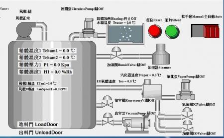 Introducción al equipo esterilizador