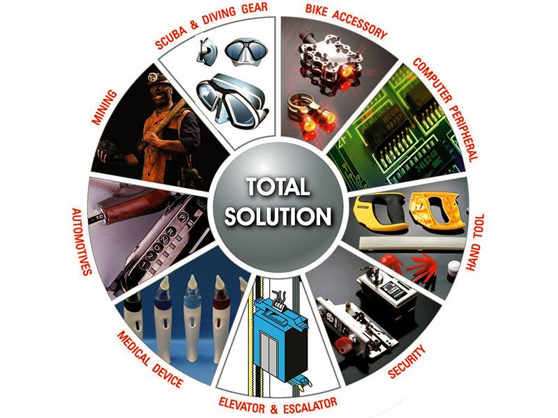 Multiple industries we serve.