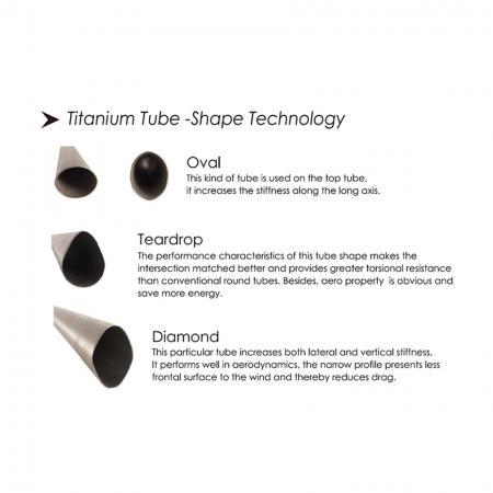 Tube shapes used on Bike Frame