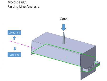 Pan Taiwan Tooling Design Example.
