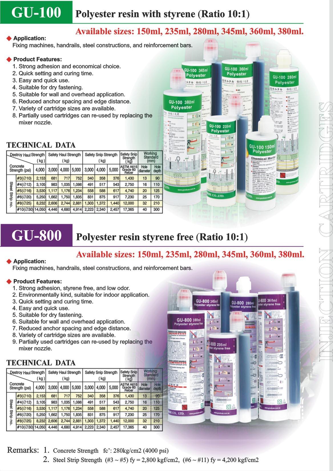 E-Catalog | Good Use Hardware Co , Ltd