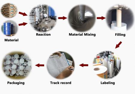 Processo de ancoragem química de produção