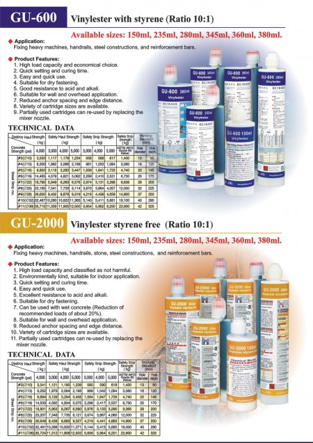 Injectable epoxy acrylate and vinylester chemical anchor set