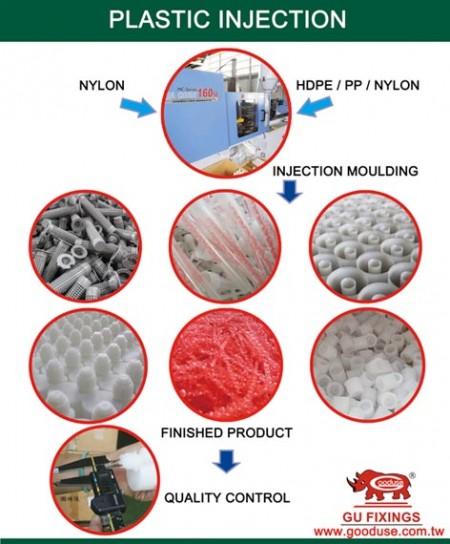 Pabrik injeksi plastik