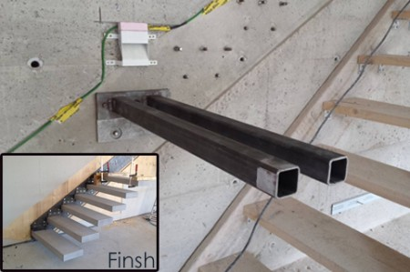 GU-100植筋膠適用於結構鋼筋混凝土錨固作業