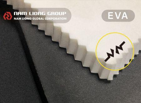 抗靜電塑膠海綿 - 抗靜電塑膠海綿乃於EVA發泡材料中添加抗靜電劑,使其具備抗靜電之效果。