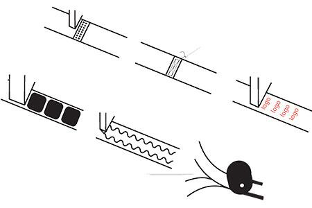 Verschiedene Möglichkeiten zur Bearbeitung des Befestigungsbandes.