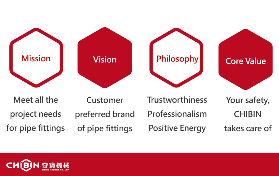 CHIBIM Mission, Vision, Philosophy and Core Values.