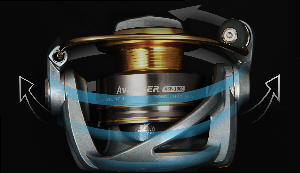CFR -Rotor Aliran Siklon Technology