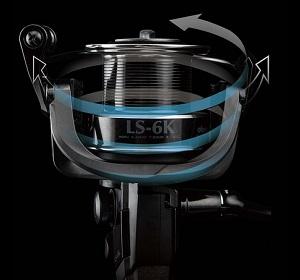 Technology rotor à flux cyclonique (CFR)