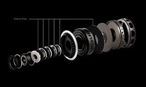 DFD: Hệ thống kéo lực kép