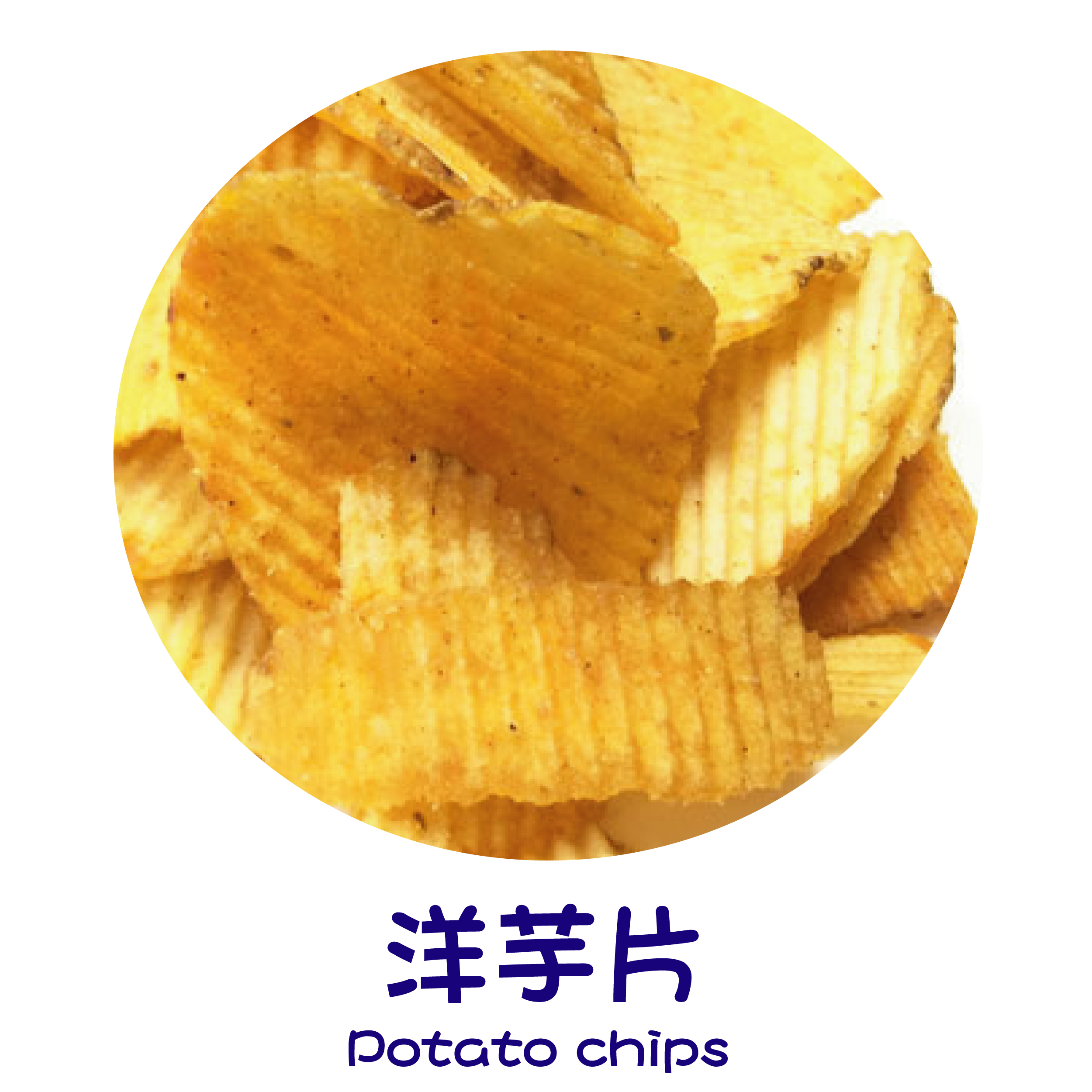 Potato Chips Production Line   Processing Machinery