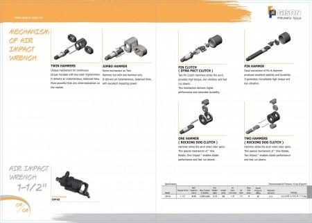 """GISON Meccanismo della chiave a percussione pneumatica, chiave a percussione pneumatica 1-1/2"""""""