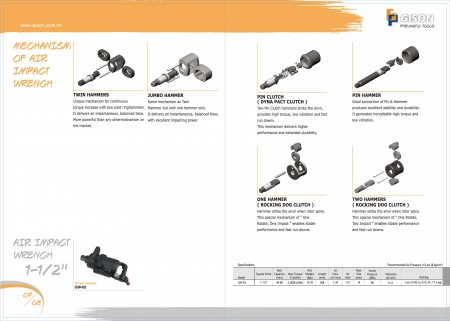 GISON Mechasism of Air Impact Wrench, llave de impacto de aire 1-1 / 2 ""