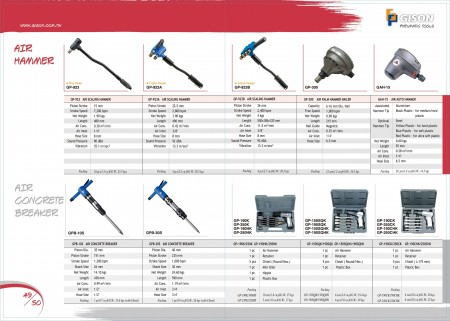 GISON Air Scaling Hammer, Air Scraper, Air Palm Hammer Nailer, Auto Air Hammer, Air Beton Breaker, Air Hammer Kit