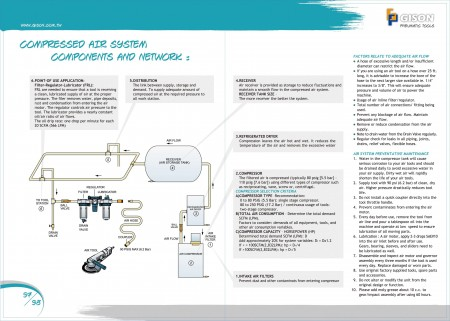 GISON 압축 공기 공급 구성 요소 및 네트워크