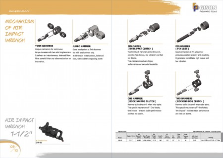 """GISON Air Impact Wrench 1-1/2"""""""