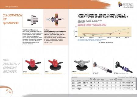 GISON Amoladora vertical de aire, amoladora recta de aire