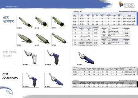 GISON Повітряна кусачка, повітряні металеві ножиці, повітряні металеві ножиці