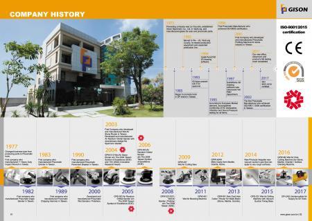GISON Повітряні інструменти, пневматичні інструменти - Історія компанії