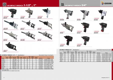 """1-1/2"""", 1"""", 3/4"""" Air Impact Wrench"""