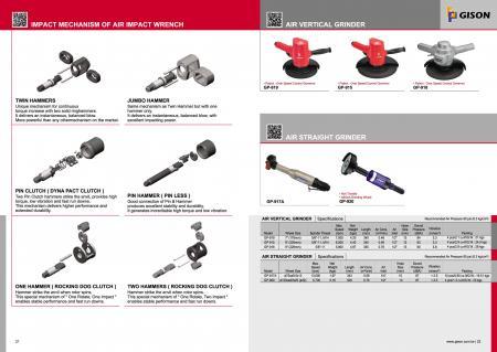 エアインパクトレンチ、エア垂直グラインダー、エアストレートグラインダーの衝突機構