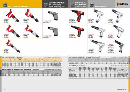 Martillo cincelador neumático, Mini martillo neumático, Martillo neumático compuesto