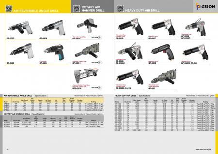 Taladro de ángulo reversible neumático, Taladro de martillo neumático rotativo, Taladro neumático de servicio pesado