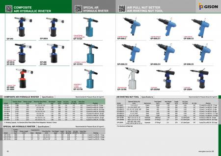 Composite Air Hydraulic Riveter, Air Pull Nut Setter