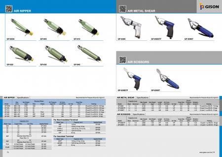 Air Nipper, Air Metal Shear, Air Scissors