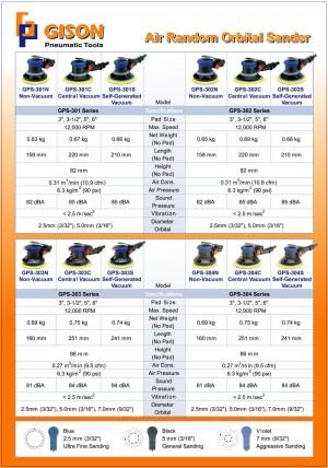 Паветраная выпадковая арбітальная шліфавальная машына (GPS-301, GPS-302, GPS-303, GPS-304)