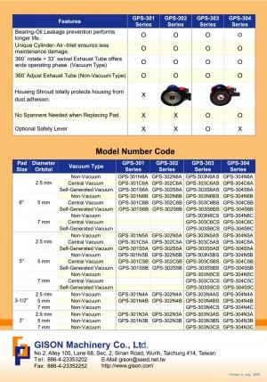 Air Random Orbital Sander (GPS-301, GPS-302, GPS-303, GPS-304)