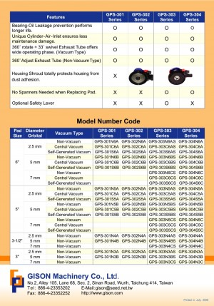 Levigatrice orbitale casuale dell'aria (GPS-301, GPS-302, GPS-303, GPS-304)