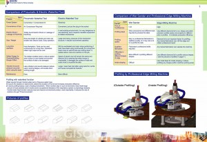 Порівняння пневматичного та електричного інструменту для подачі води, Порівняння вологої шліфувальної машини та професійної фрезерної машини
