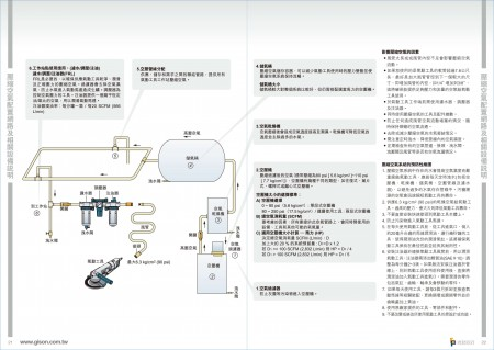 GISON圧縮空気システムのコンポーネントとネットワーク
