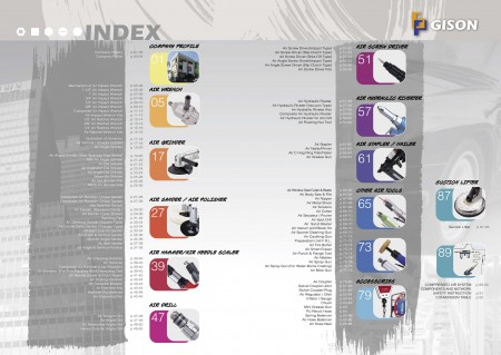 GISON Повітряні інструменти, індекс пневматичних інструментів