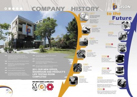 Historie společnosti GISON