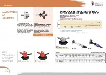 GISON Повітряна вертикальна шліфувальна машина, повітряна пряма шліфувальна машина